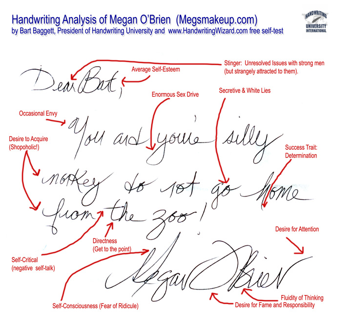 Graphologist handwriting and signature analysis