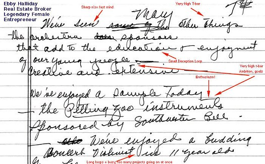 Examples of handwriting analysis